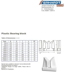 plastic-bearing-block